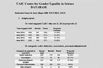 Gender Equality Database