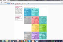 UAIC Profiles of Women in Science